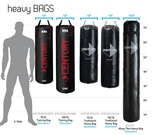 Kinds of heavy bags